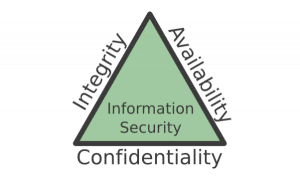 Complete Network HIPAA cybersecurity for healthcare providers
